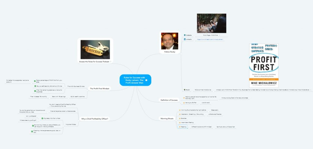 Rules For Success with Rocky Lalvani mindmap